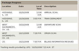 UPS tracking data from a derailed train