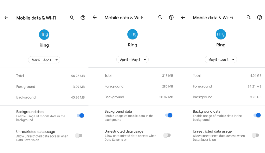 Ring app using 4 GB of background data in a month